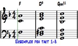 eksempler takt 1-8